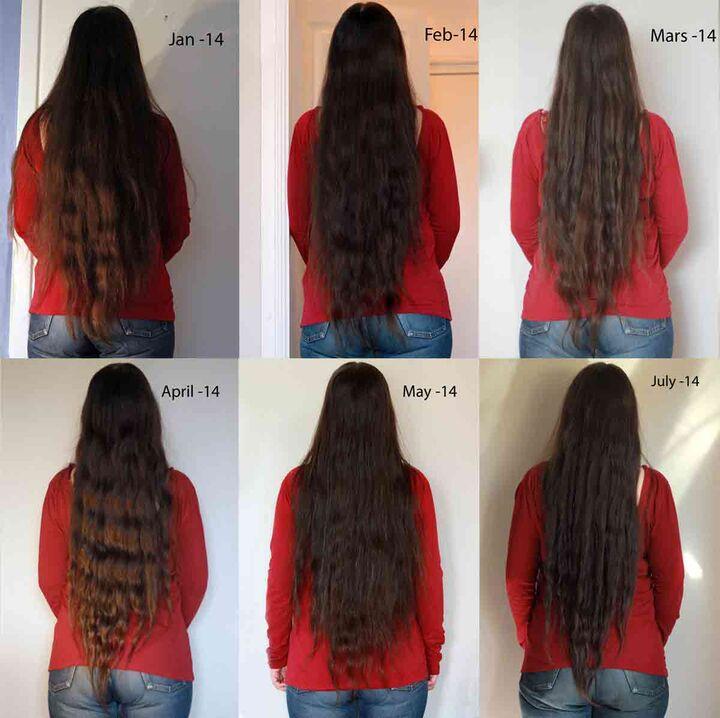 hur långt växer håret på ett år
