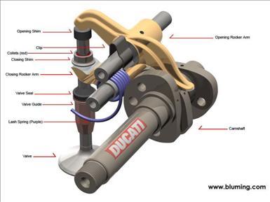Desmodromic_valve_3.jpg
