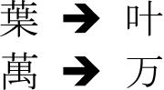 Traditionella kinesiska tecken och deras förenklade motsvarigheter