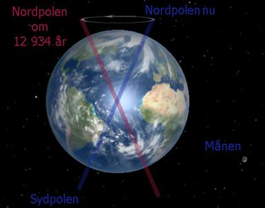 Jordens poler