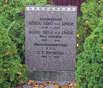 Gösta Berg von Linde