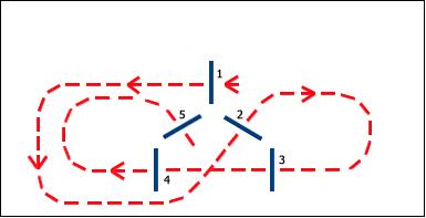evighets- och lydnadsbana II.jpgsdf.jpg