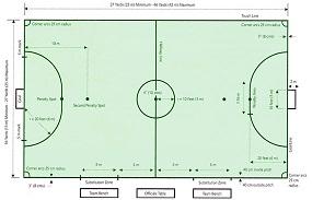 För skärmläsare: En bild på en futsalplan