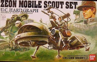 Zeon Mobile Scout Set_Bandai 0145937_1-35.jpg