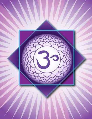 7 Sahasrara crown-chakra.jpg